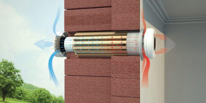 Система вентиляции для частного дома
